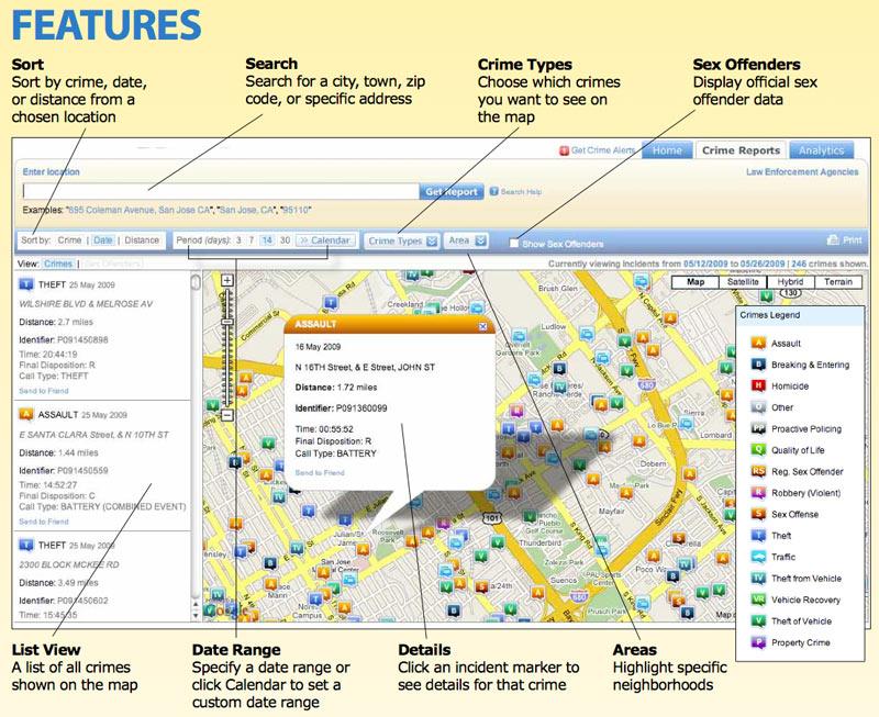 Placentia CA Official Website Crime Report Features